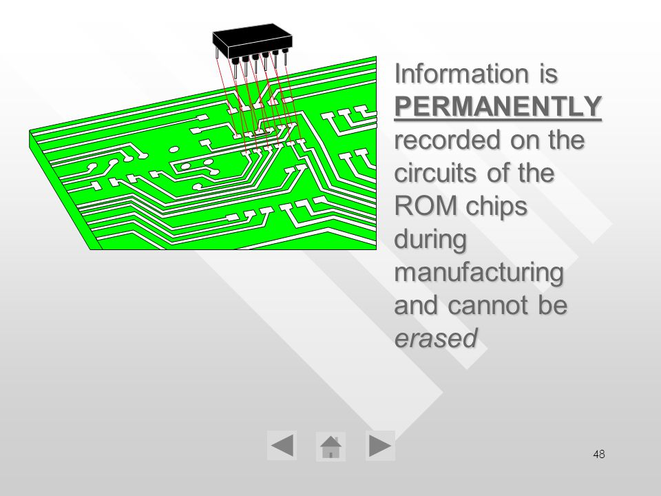 48 Information is PERMANENTLY recorded on the circuits of the ROM chips during manufacturing and cannot be erased