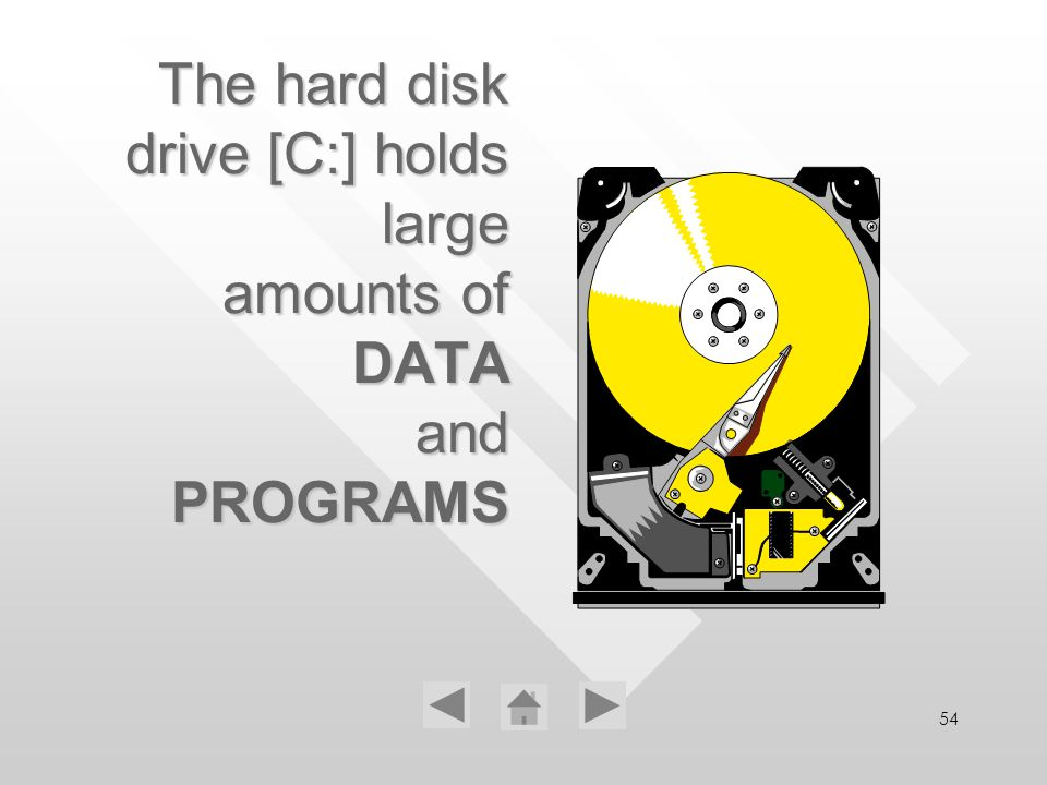 54 The hard disk drive [C:] holds large amounts of DATA and PROGRAMS