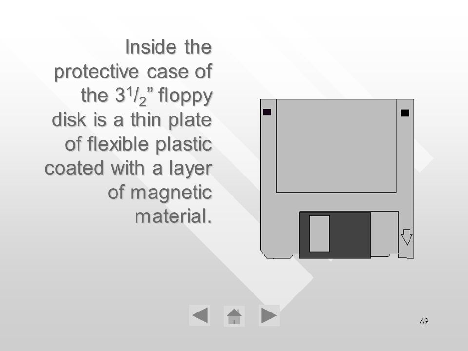 69 Inside the protective case of the 31/2 31/2 31/2 31/2 floppy disk is a thin plate of flexible plastic coated with a layer of magnetic material.