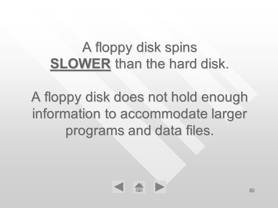 80 A floppy disk spins SLOWER SLOWER than the hard disk. A floppy disk does not hold enough information to accommodate larger programs and data files.