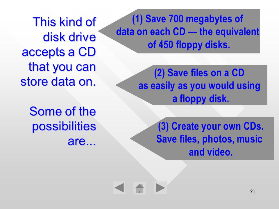 91 This kind of disk drive accepts a CD that you can store data on. Some of the possibilities are... (1) Save 700 megabytes of data on each CD the equ