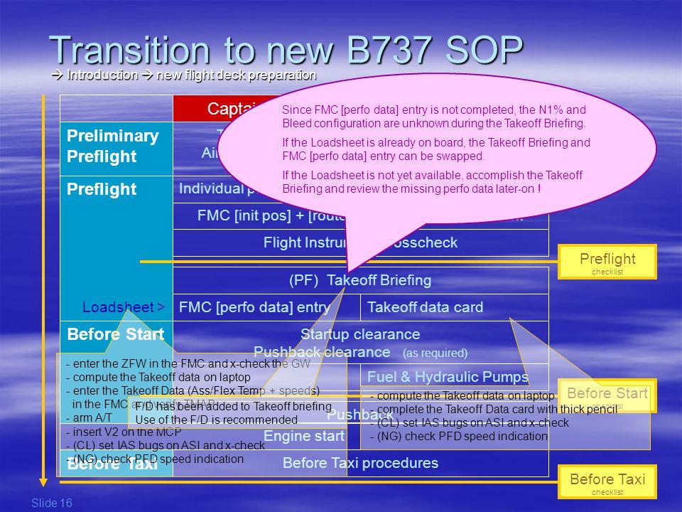 Before Start Preliminary Preflight FMC [init pos] + [route data] entry & crosscheck Captain - LHSPFirst Officer - RHSP Preflight checklist Exterior in