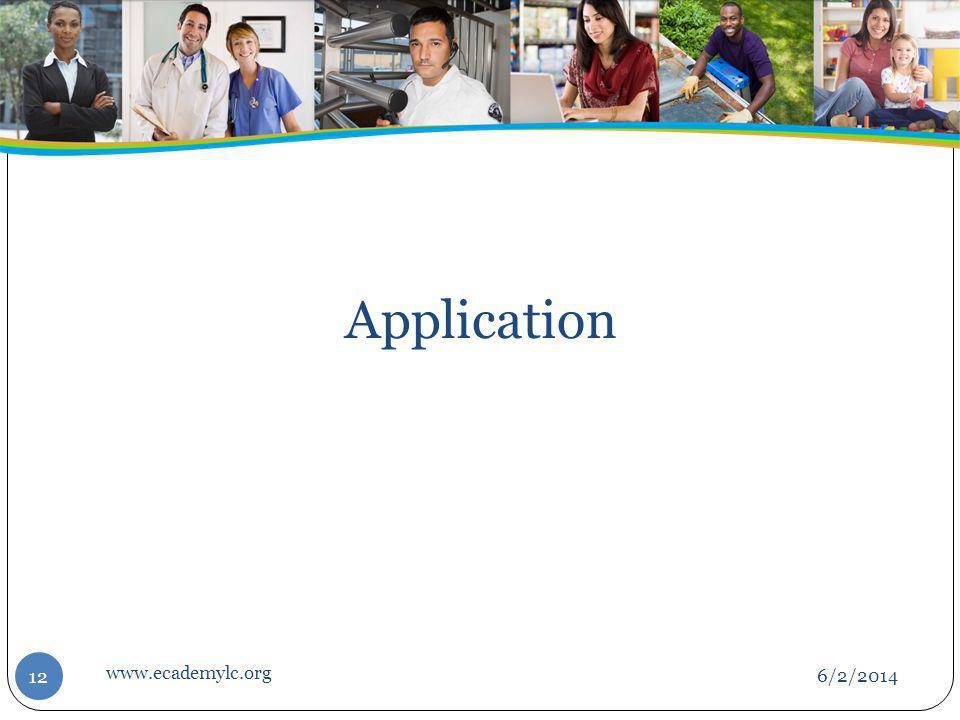6/2/2014 12 www.ecademylc.org Application