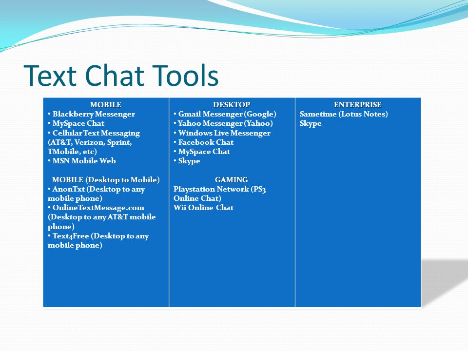 Text Chat Tools