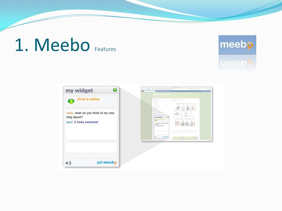 1. Meebo Features