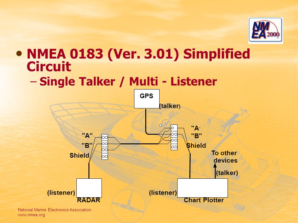 National Marine Electronics Association www.nmea.org NMEA 0183 (Ver. 3.01) Simplified Circuit – –Single Talker / Multi - Listener GPS (talker )