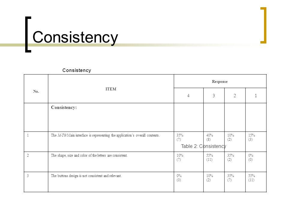 Consistency No.