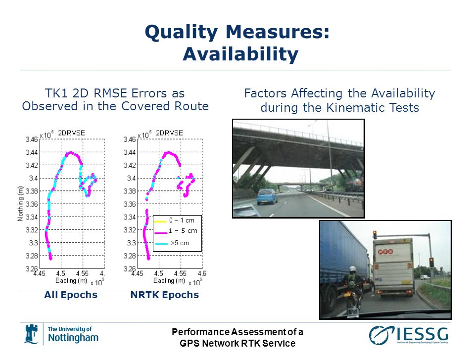 Performance Assessment of a GPS Network RTK Service Quality Measures: Availability TK1 2D RMSE Errors as Observed in the Covered Route All Epochs 0 –