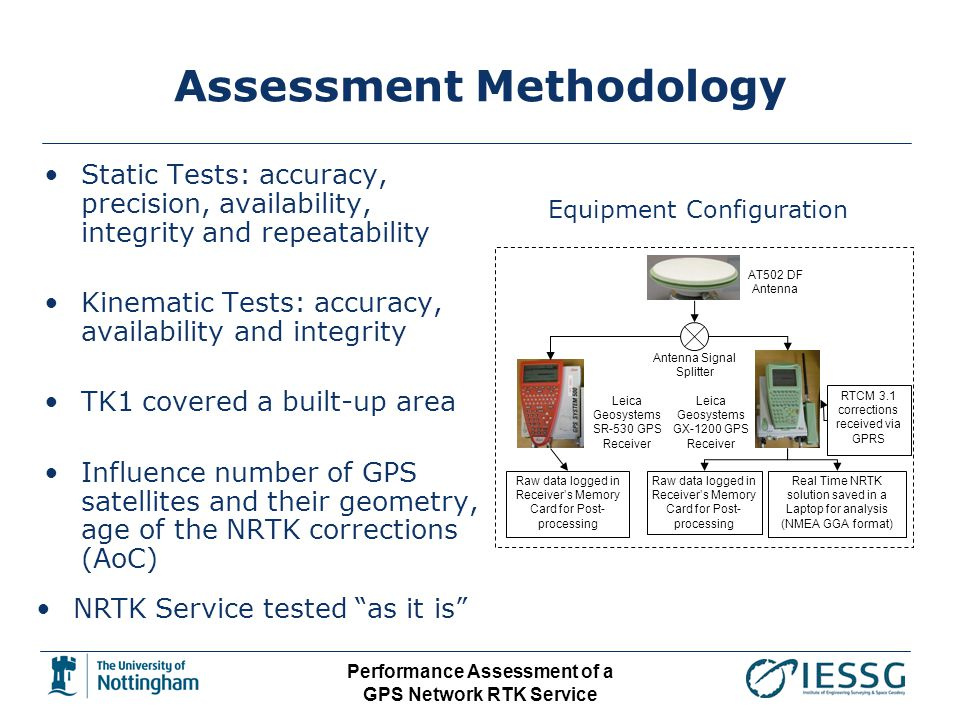 Performance Assessment of a GPS Network RTK Service Assessment Methodology AT502 DF Antenna Antenna Signal Splitter Leica Geosystems SR-530 GPS Receiver Leica Geosystems GX-1200 GPS Receiver Raw data logged in Receivers Memory Card for Post- processing Real Time NRTK solution saved in a Laptop for analysis (NMEA GGA format) RTCM 3.1 corrections received via GPRS Equipment Configuration NRTK Service tested as it is Static Tests: accuracy, precision, availability, integrity and repeatability Kinematic Tests: accuracy, availability and integrity TK1 covered a built-up area Influence number of GPS satellites and their geometry, age of the NRTK corrections (AoC)