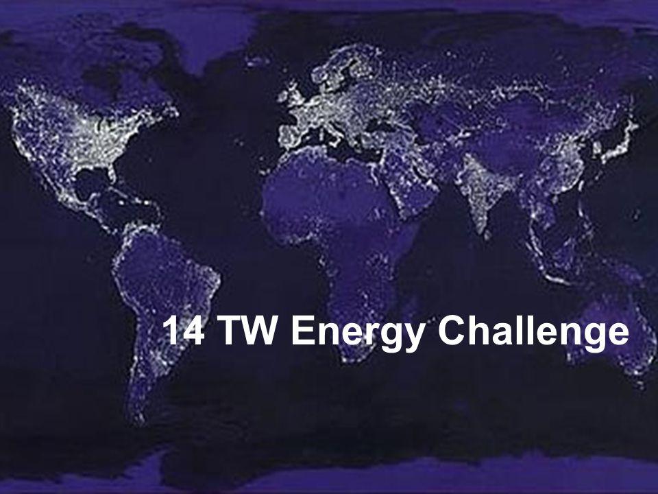 14 TW Energy Challenge