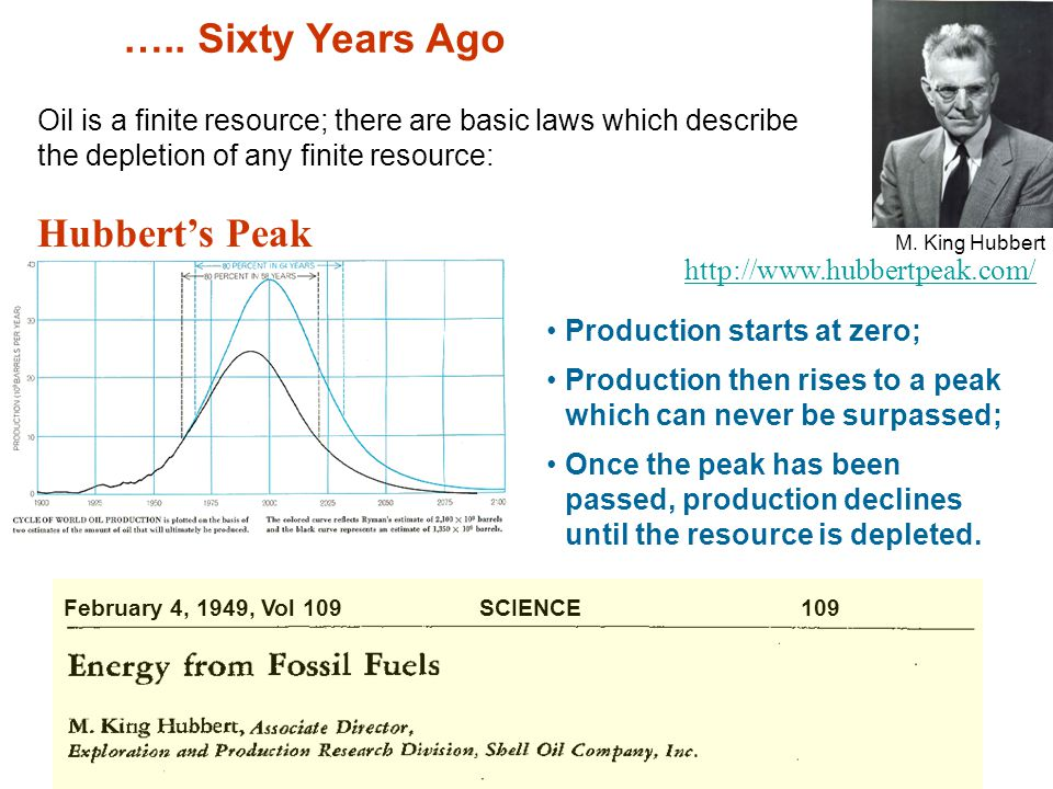 Production starts at zero; Production then rises to a peak which can never be surpassed; Once the peak has been passed, production declines until the resource is depleted.