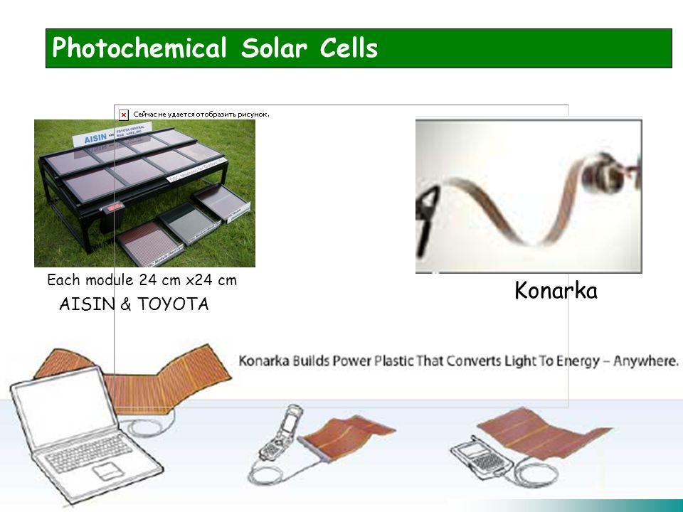 Photochemical Solar Cells Each module 24 cm x24 cm AISIN & TOYOTA Konarka