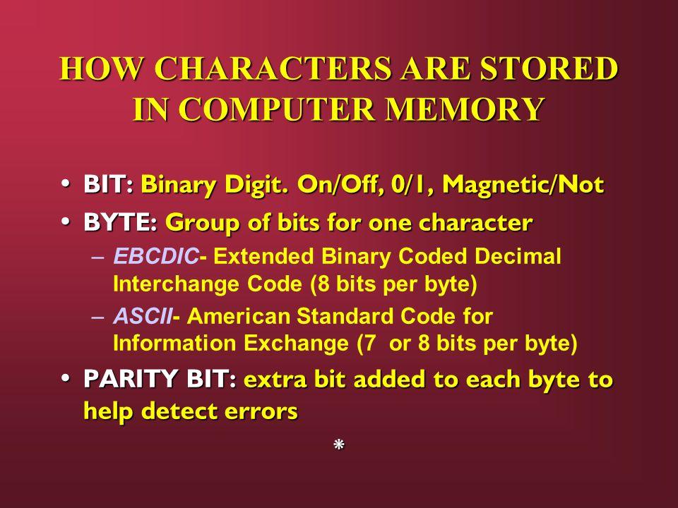 BIT: Binary Digit. On/Off, 0/1, Magnetic/Not BIT: Binary Digit. On/Off, 0/1, Magnetic/Not BYTE: Group of bits for one character BYTE: Group of bits fo