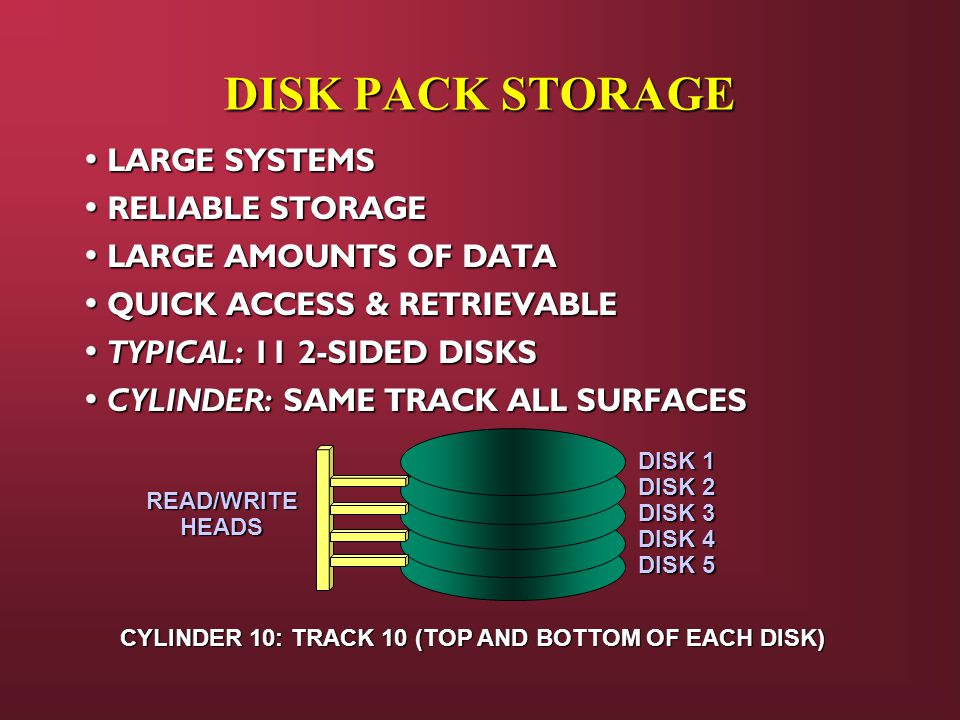 DISK PACK STORAGE LARGE SYSTEMS LARGE SYSTEMS RELIABLE STORAGE RELIABLE STORAGE LARGE AMOUNTS OF DATA LARGE AMOUNTS OF DATA QUICK ACCESS & RETRIEVABLE QUICK ACCESS & RETRIEVABLE TYPICAL: 11 2-SIDED DISKS TYPICAL: 11 2-SIDED DISKS CYLINDER: SAME TRACK ALL SURFACES CYLINDER: SAME TRACK ALL SURFACES CYLINDER 10: TRACK 10 (TOP AND BOTTOM OF EACH DISK) DISK 1 DISK 2 DISK 3 DISK 4 DISK 5 READ/WRITEHEADS