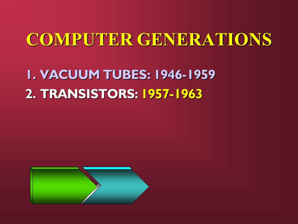 COMPUTER GENERATIONS 1. VACUUM TUBES: 1946-1959 2.TRANSISTORS: 1957-1963