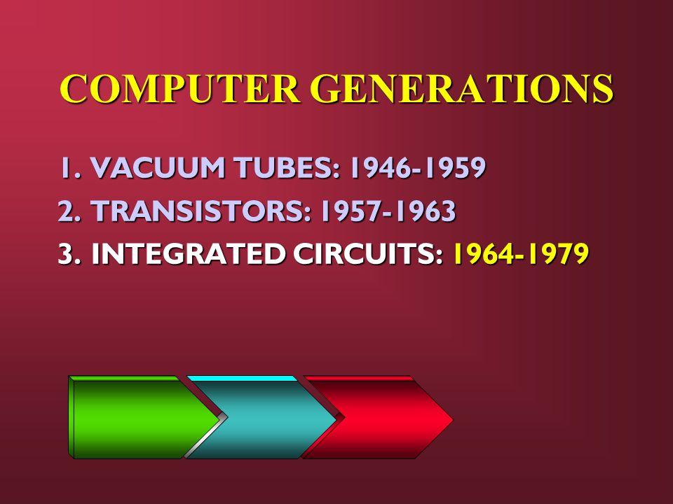 COMPUTER GENERATIONS 1. VACUUM TUBES: 1946-1959 2. TRANSISTORS: 1957-1963 3.INTEGRATED CIRCUITS: 1964-1979