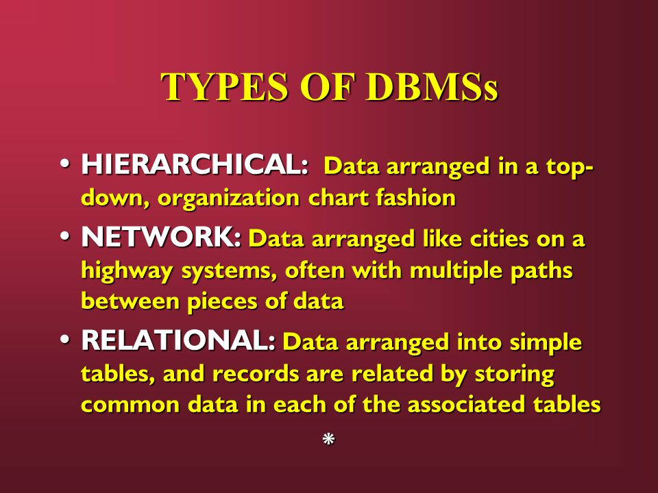 TYPES OF DBMSs HIERARCHICAL: Data arranged in a top- down, organization chart fashion HIERARCHICAL: Data arranged in a top- down, organization chart fashion NETWORK: Data arranged like cities on a highway systems, often with multiple paths between pieces of data NETWORK: Data arranged like cities on a highway systems, often with multiple paths between pieces of data RELATIONAL: Data arranged into simple tables, and records are related by storing common data in each of the associated tables RELATIONAL: Data arranged into simple tables, and records are related by storing common data in each of the associated tables*