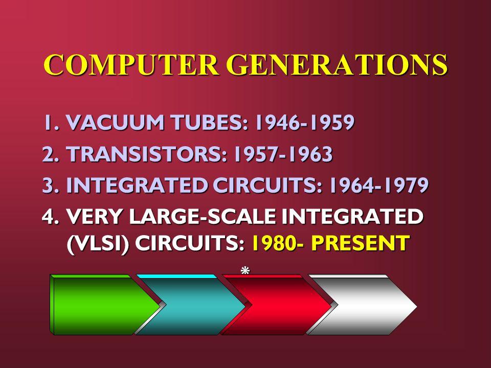 COMPUTER GENERATIONS 1. VACUUM TUBES: 1946-1959 2. TRANSISTORS: 1957-1963 3. INTEGRATED CIRCUITS: 1964-1979 4.VERY LARGE-SCALE INTEGRATED (VLSI) CIRCU