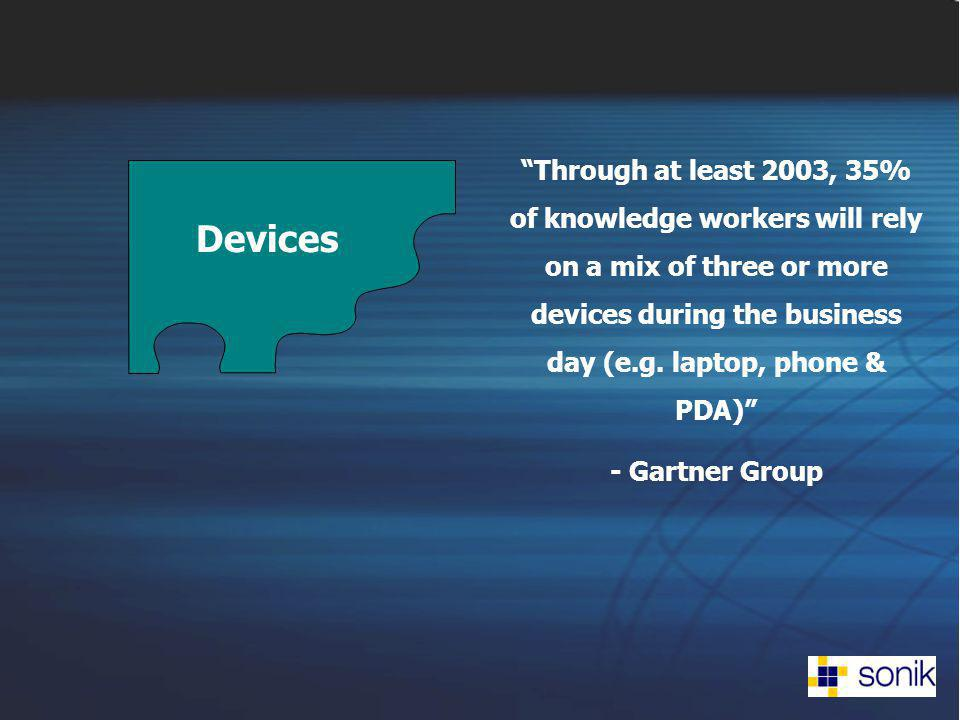 Devices Through at least 2003, 35% of knowledge workers will rely on a mix of three or more devices during the business day (e.g. laptop, phone & PDA)