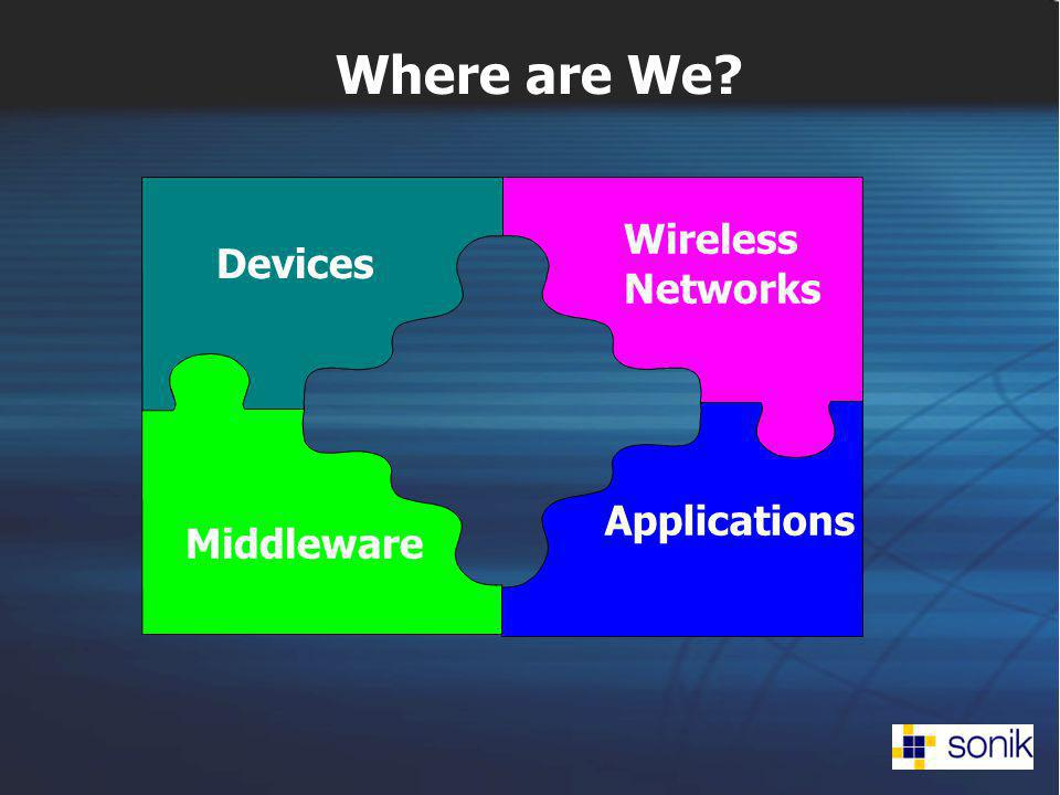 Devices Wireless Networks Middleware Applications Where are We?