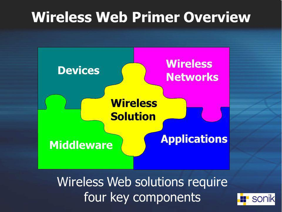 Wireless Web Primer Overview Wireless Solution Devices Wireless Networks Middleware Applications Wireless Web solutions require four key components