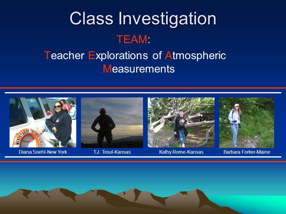Class Investigation TEAM: Teacher Explorations of Atmospheric Measurements T.J. Trout-KansasKathy Rome-KansasDiana Soehl-New YorkBarbara Fortier-Maine