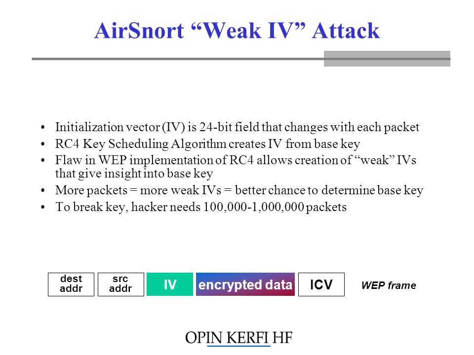AirSnort Weak IV Attack Initialization vector (IV) is 24-bit field that changes with each packet RC4 Key Scheduling Algorithm creates IV from base key Flaw in WEP implementation of RC4 allows creation of weak IVs that give insight into base key More packets = more weak IVs = better chance to determine base key To break key, hacker needs 100,000-1,000,000 packets IVencrypted dataICV WEP frame dest addr src addr