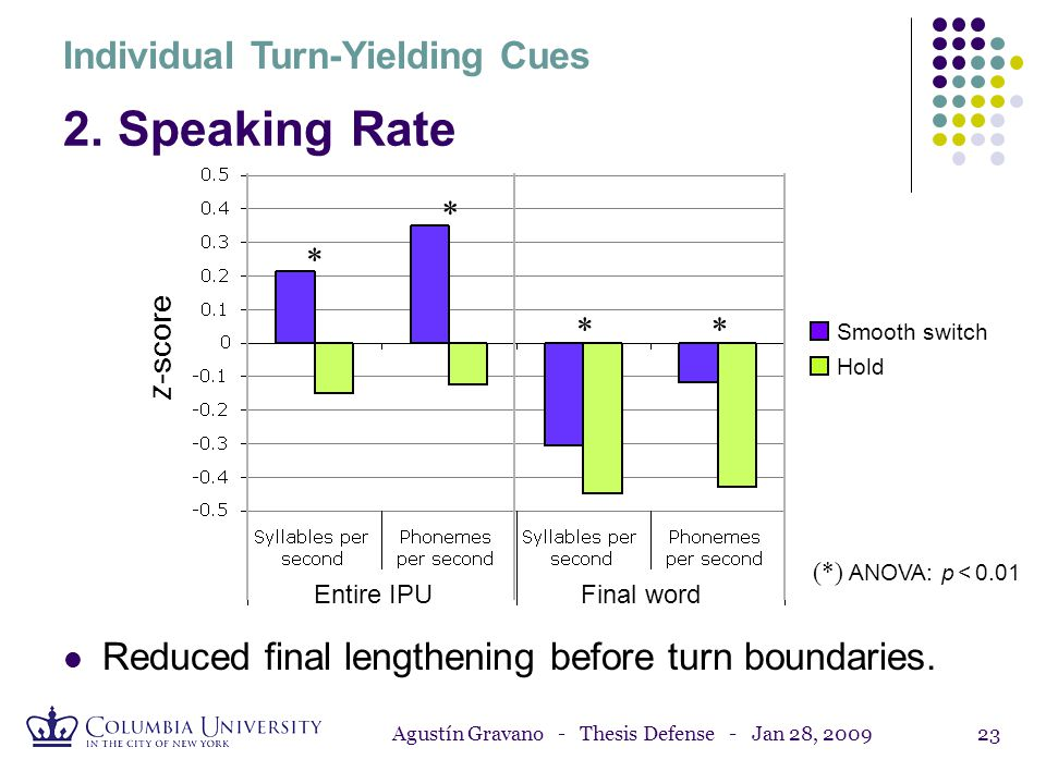 Agustín Gravano - Thesis Defense - Jan 28, 200922 Individual Turn-Yielding Cues Smooth switch Hold H-H%22.1%9.1% [!]H-L%13.2%29.9% L-H%14.1%11.5% L-L%