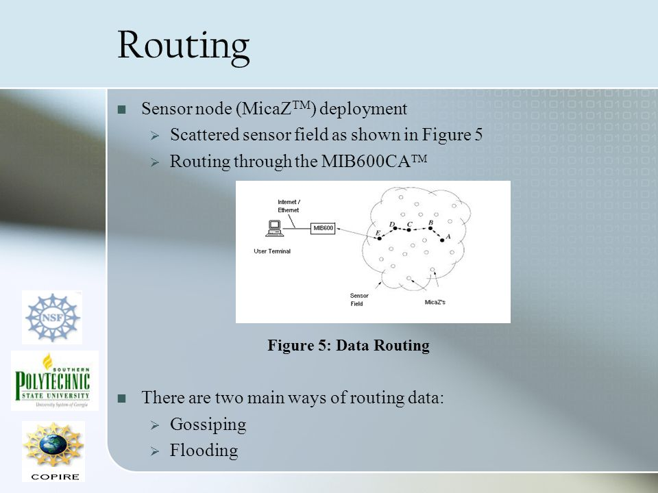Routing Sensor node (MicaZ TM ) deployment Scattered sensor field as shown in Figure 5 Routing through the MIB600CA TM Figure 5: Data Routing There ar