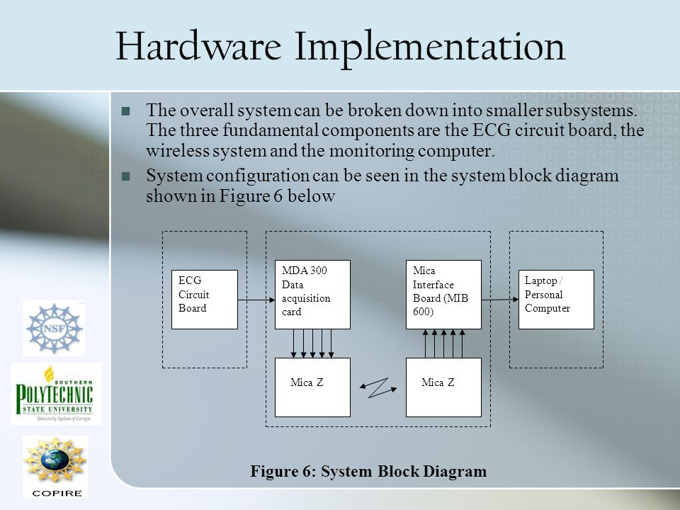 Hardware Implementation The overall system can be broken down into smaller subsystems. The three fundamental components are the ECG circuit board, the