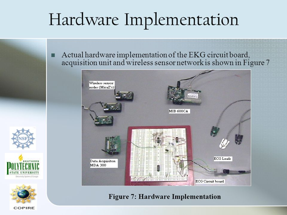 Hardware Implementation Actual hardware implementation of the EKG circuit board, acquisition unit and wireless sensor network is shown in Figure 7 Fig