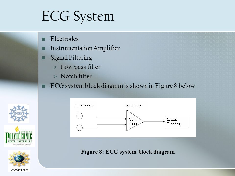ECG System Electrodes Instrumentation Amplifier Signal Filtering Low pass filter Notch filter ECG system block diagram is shown in Figure 8 below Figure 8: ECG system block diagram