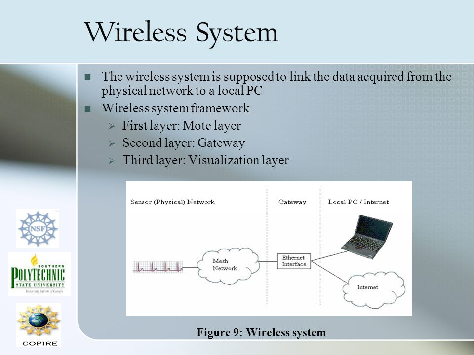 Wireless System The wireless system is supposed to link the data acquired from the physical network to a local PC Wireless system framework First layer: Mote layer Second layer: Gateway Third layer: Visualization layer Figure 9: Wireless system