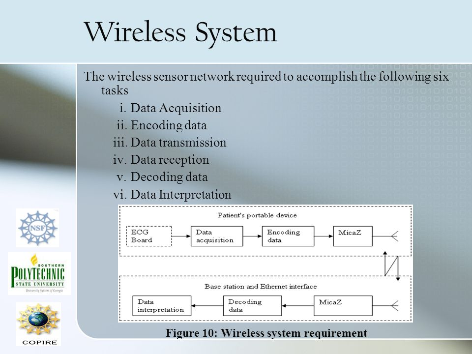Wireless System The wireless sensor network required to accomplish the following six tasks i.Data Acquisition ii.Encoding data iii.Data transmission i