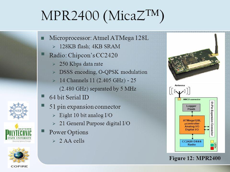 MPR2400 (MicaZ TM ) Microprocessor: Atmel ATMega 128L 128KB flash; 4KB SRAM Radio: Chipcons CC2420 250 Kbps data rate DSSS encoding, O-QPSK modulation