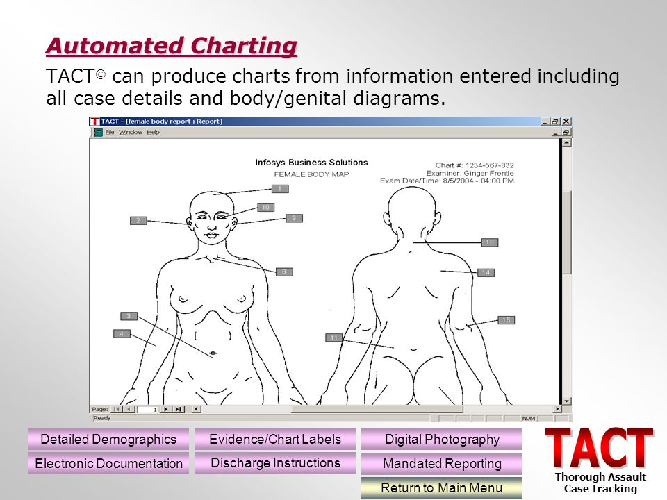 TACT © can produce charts from information entered including all case details and body/genital diagrams.