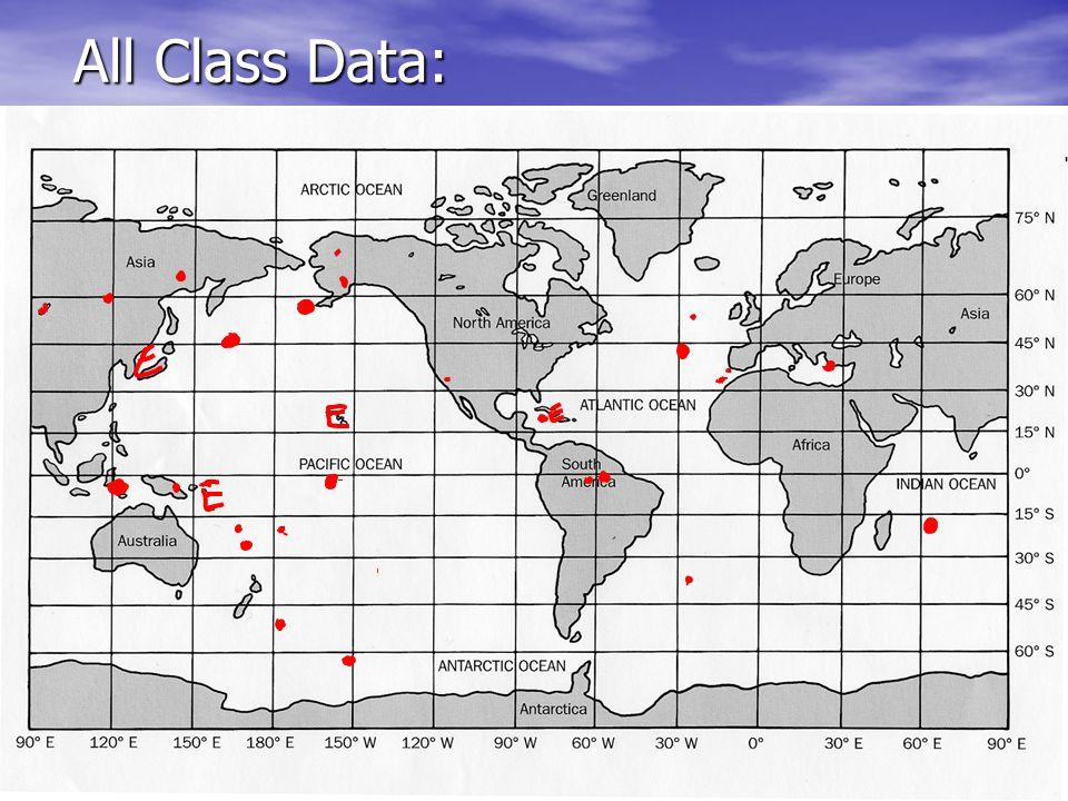 All Class Data: