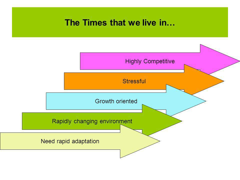 The Times that we live in… Highly Competitive Stressful Growth oriented Rapidly changing environment Need rapid adaptation