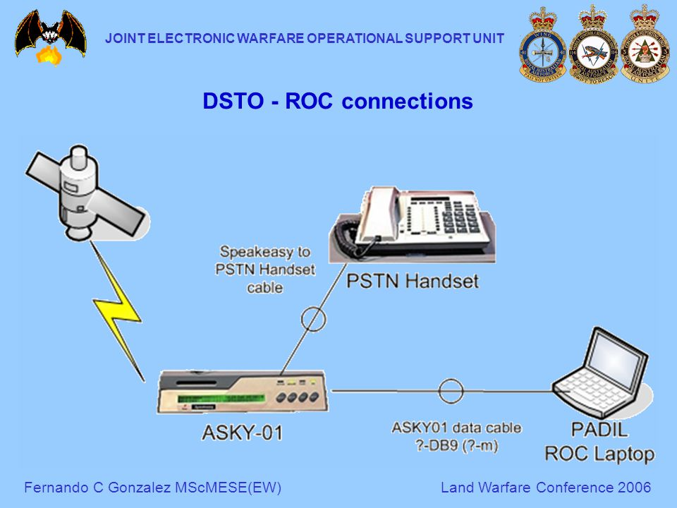 Fernando C Gonzalez MScMESE(EW)Land Warfare Conference 2006 JOINT ELECTRONIC WARFARE OPERATIONAL SUPPORT UNIT DSTO - ROC connections