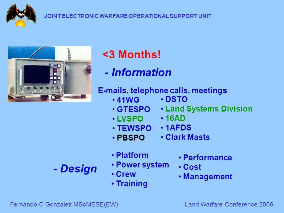 Fernando C Gonzalez MScMESE(EW)Land Warfare Conference 2006 JOINT ELECTRONIC WARFARE OPERATIONAL SUPPORT UNIT <3 Months! E-mails, telephone calls, mee