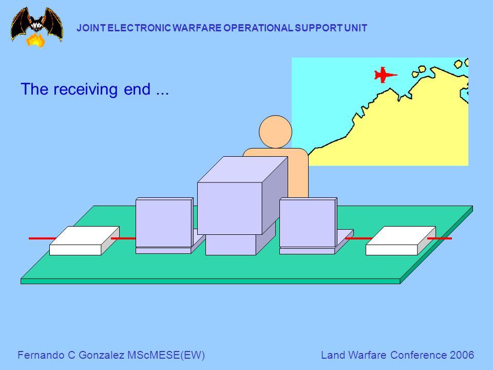 Fernando C Gonzalez MScMESE(EW)Land Warfare Conference 2006 JOINT ELECTRONIC WARFARE OPERATIONAL SUPPORT UNIT The receiving end...