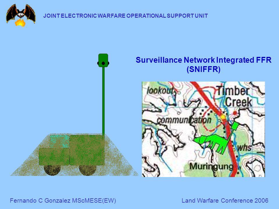 Fernando C Gonzalez MScMESE(EW)Land Warfare Conference 2006 JOINT ELECTRONIC WARFARE OPERATIONAL SUPPORT UNIT Surveillance Network Integrated FFR (SNI