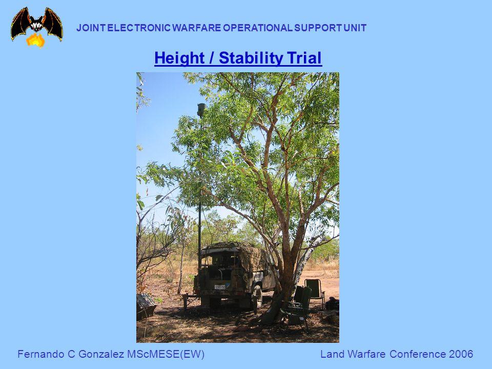 Fernando C Gonzalez MScMESE(EW)Land Warfare Conference 2006 JOINT ELECTRONIC WARFARE OPERATIONAL SUPPORT UNIT Height / Stability Trial