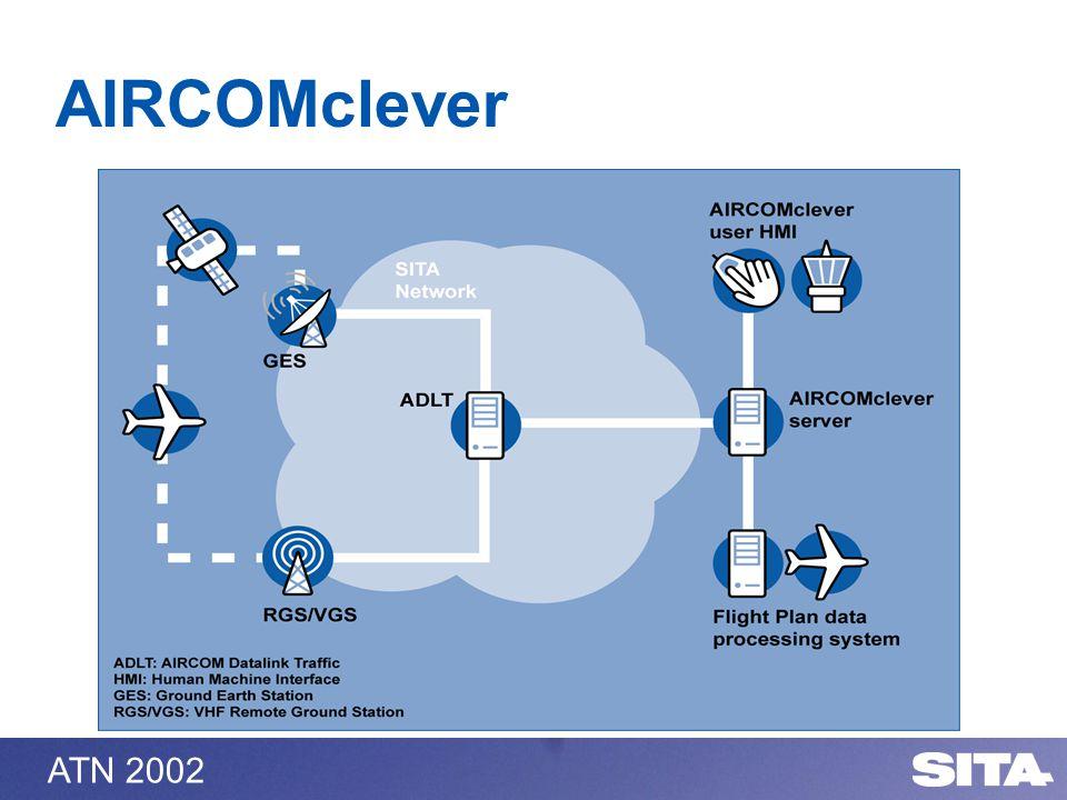 ATN 2002 AIRCOMclever