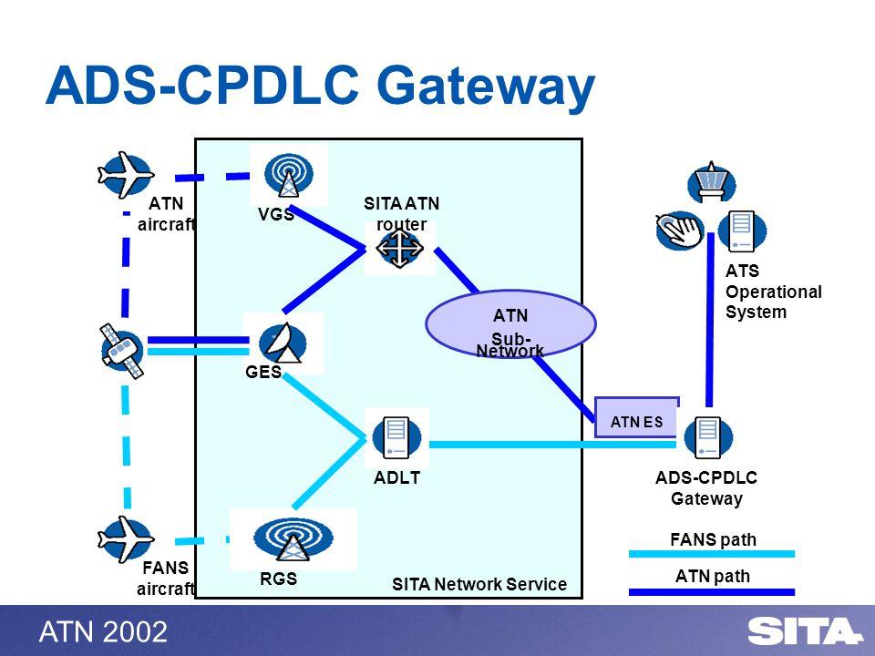 ATN 2002 ADS-CPDLC Gateway ATS Operational System ADLT RGS SITA ATN router GES ATN aircraft FANS aircraft VGS ATN Sub- Network ATN ES FANS path ATN path SITA Network Service
