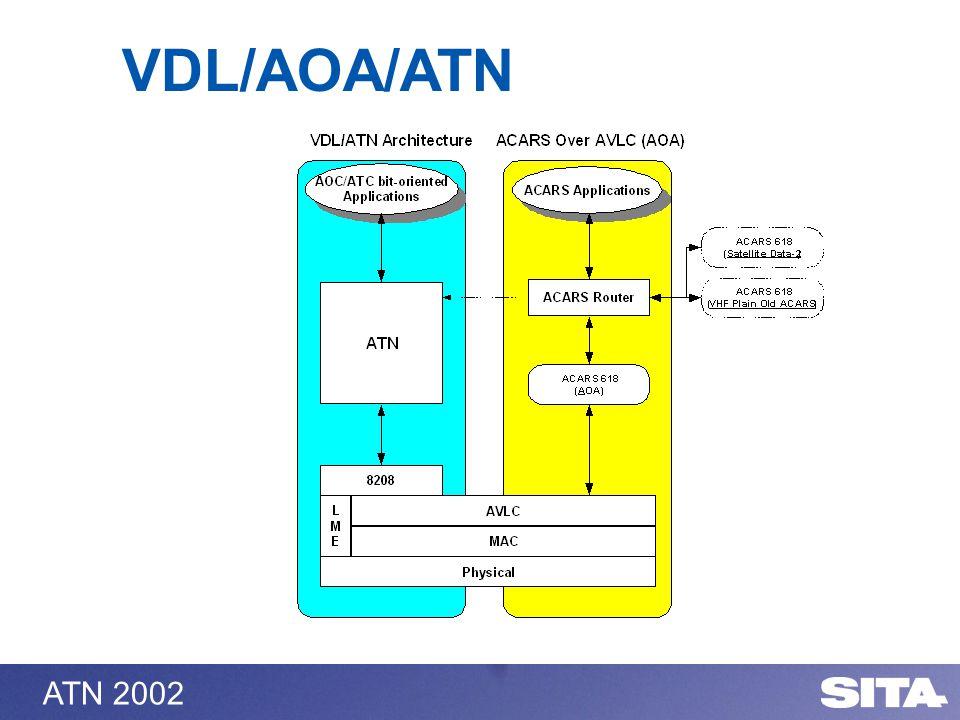 ATN 2002 VDL/AOA/ATN