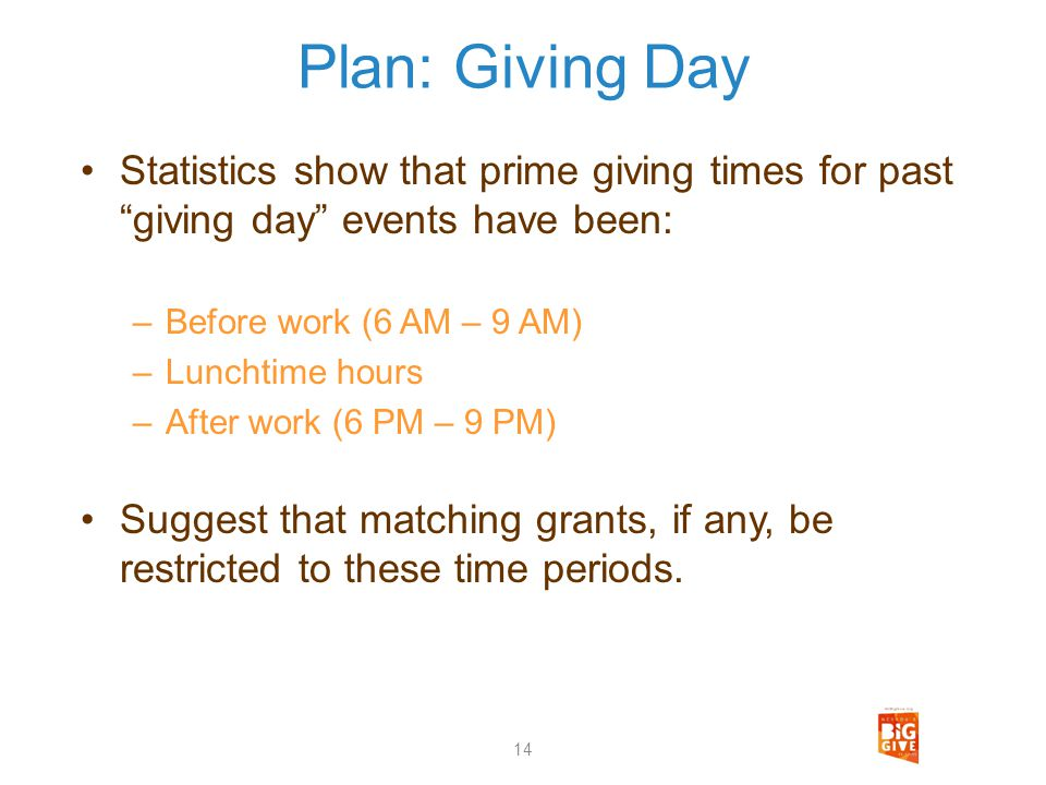 Plan: Giving Day Statistics show that prime giving times for past giving day events have been: –Before work (6 AM – 9 AM) –Lunchtime hours –After work