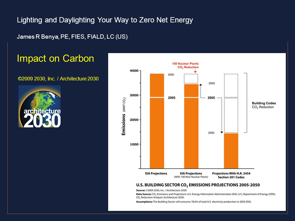 Lighting and Daylighting Your Way to Zero Net Energy James R Benya, PE, FIES, FIALD, LC (US) Impact on Carbon ©2009 2030, Inc. / Architecture 2030