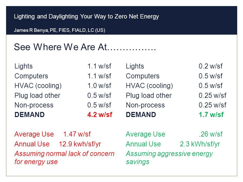 Lighting and Daylighting Your Way to Zero Net Energy James R Benya, PE, FIES, FIALD, LC (US) See Where We Are At……………. Ordinary Efficient Building Lig