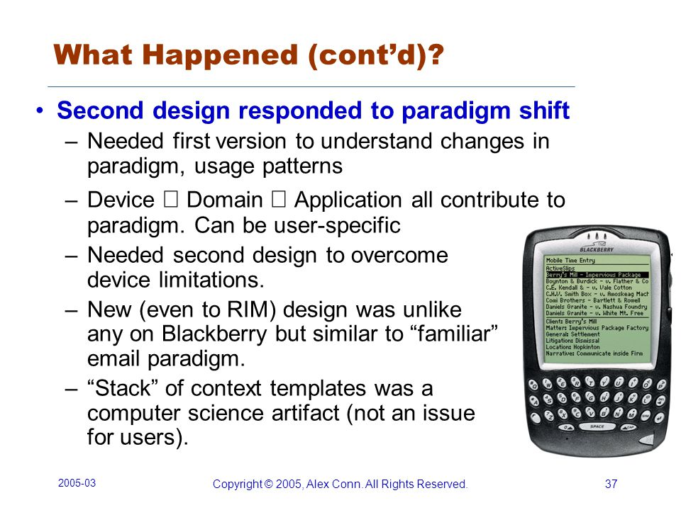 2005-03 Copyright © 2005, Alex Conn. All Rights Reserved.37 What Happened (contd)? Second design responded to paradigm shift –Needed first version to